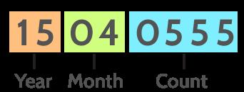 Understanding Load Numbers